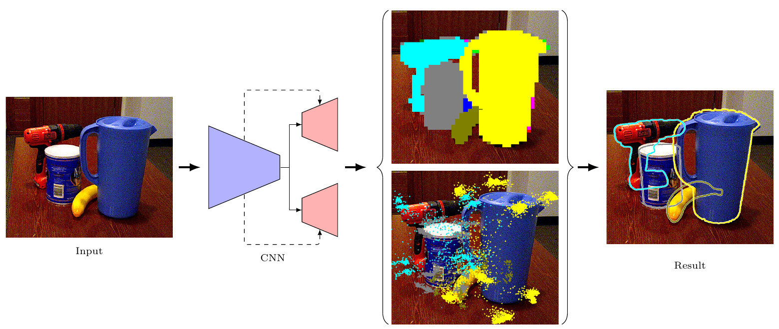 Papers With Code : Segmentation-driven 6D Object Pose Estimation