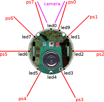 e-puck2 camera and infrared sensors