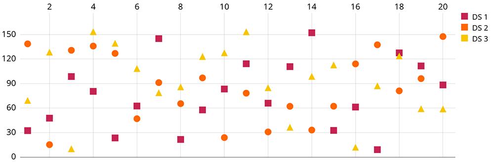 ios-charts1