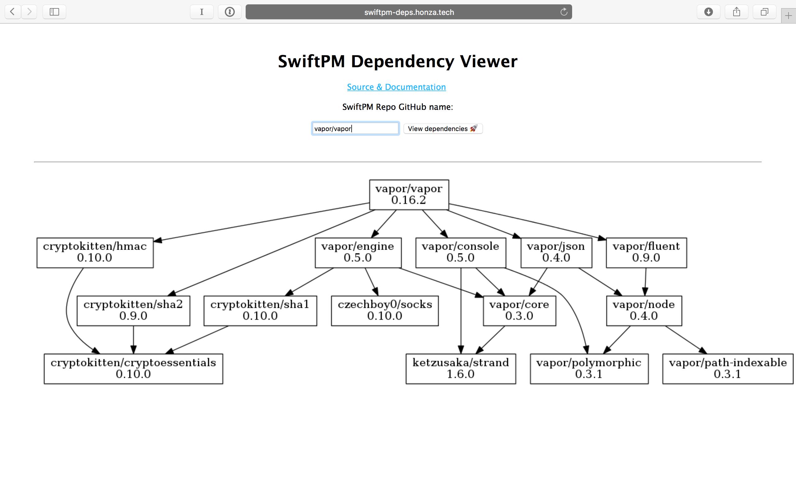 swiftpm-dependency-fetcher by DanToml