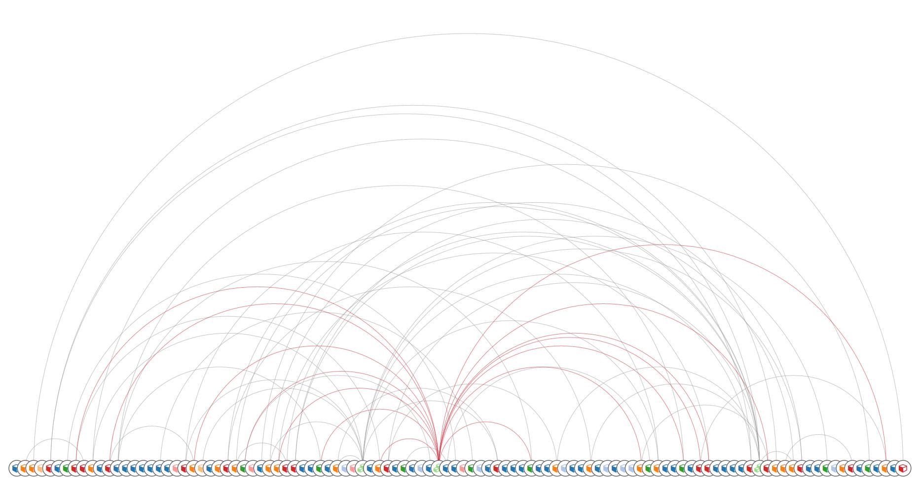 ./doc/source/static/img/arc-diagram.png