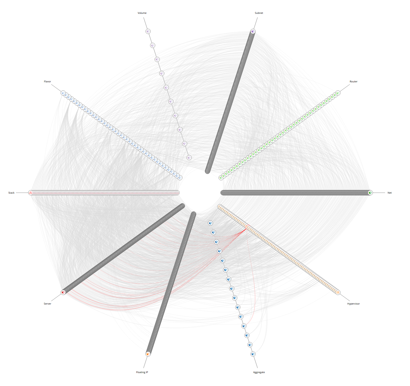 ./doc/source/static/img/hive-plot.png