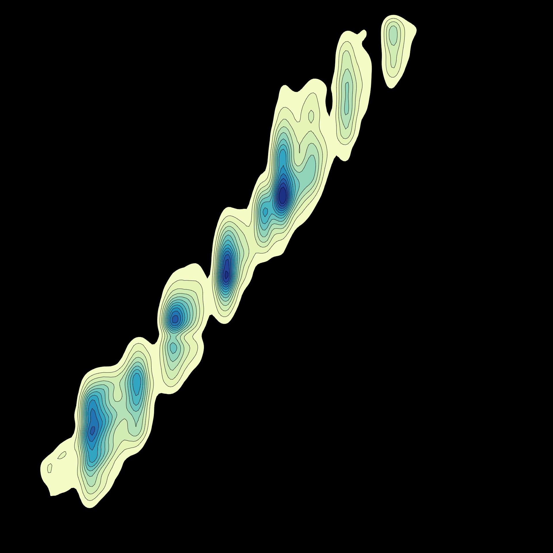 Density Contours