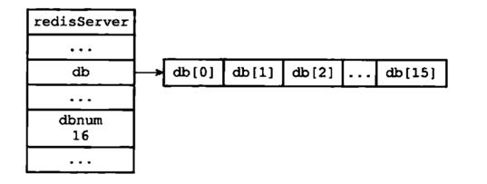 服务器数据库示例