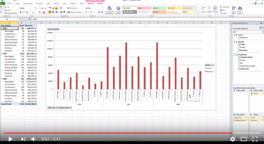 NorthWind in Excel