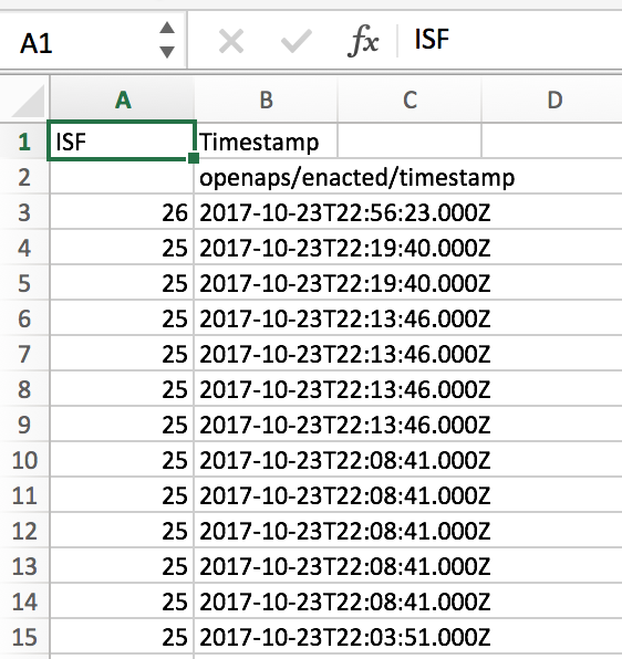 Example of isf timestamp puller