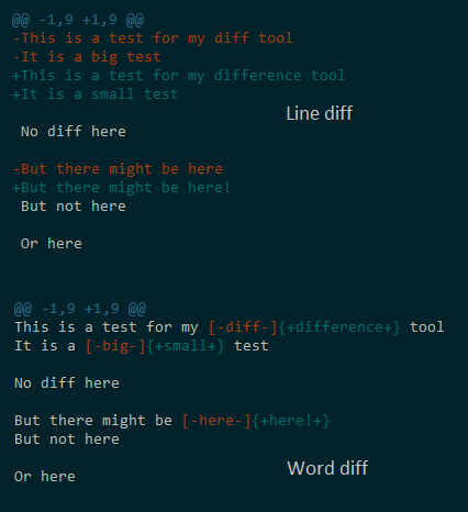 Line diff v Word diff