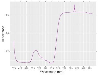 Hyperspectral tutorial