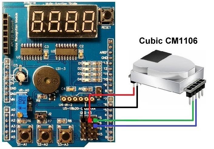 Cubic CM1106
