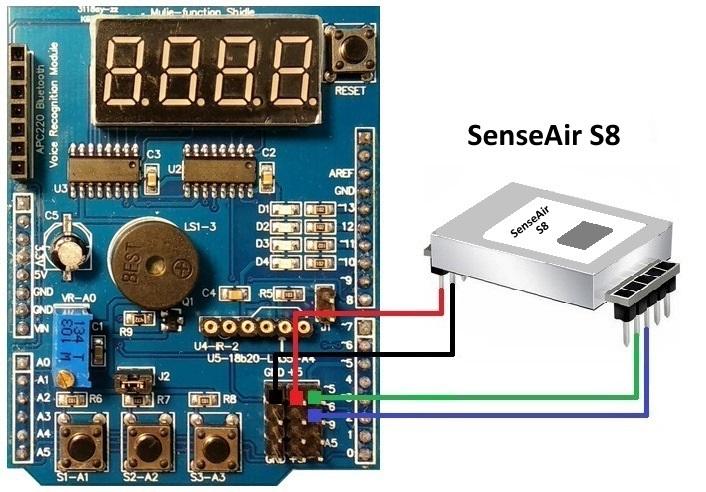 SenseAir S8