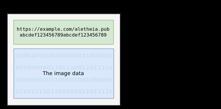 A basic file