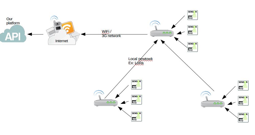 sensor_deployment.png