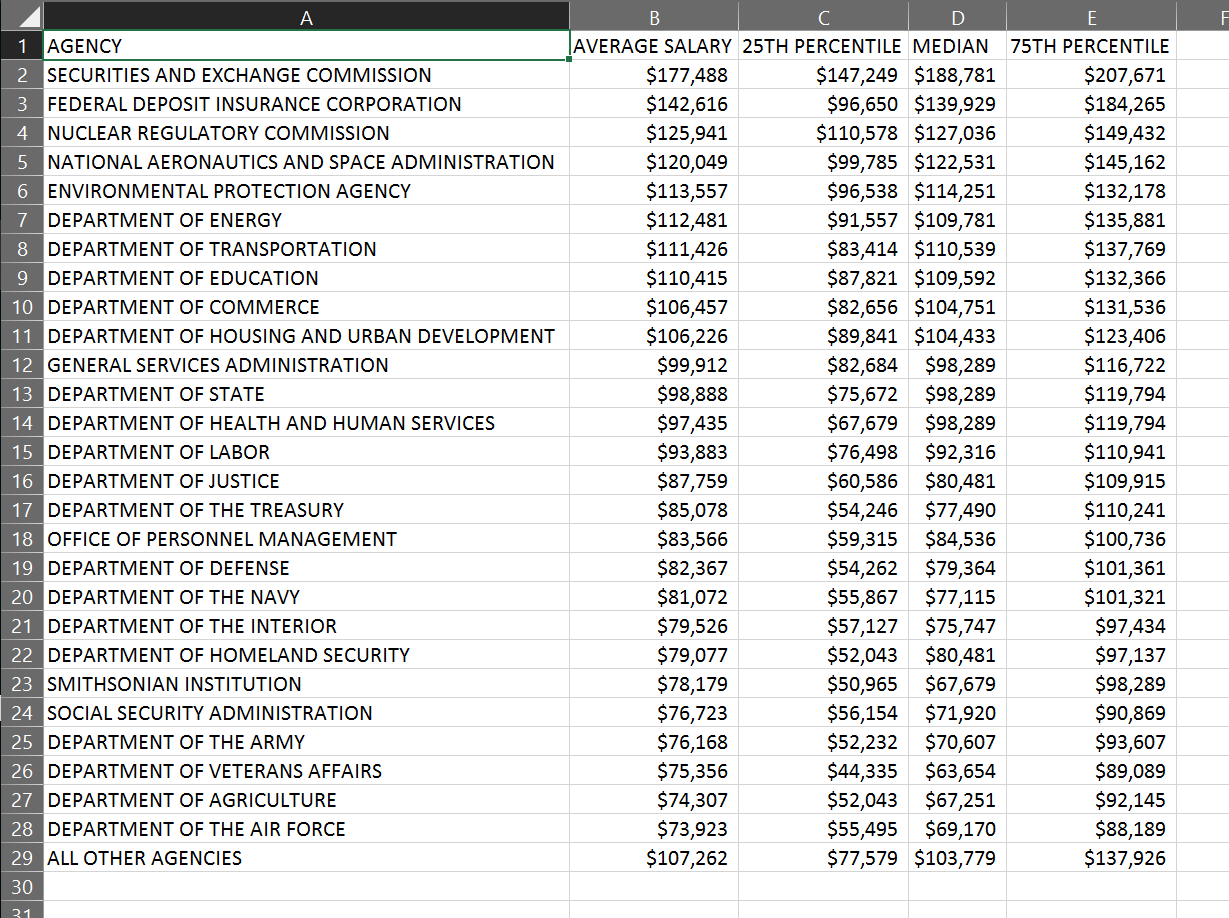 pdf table output