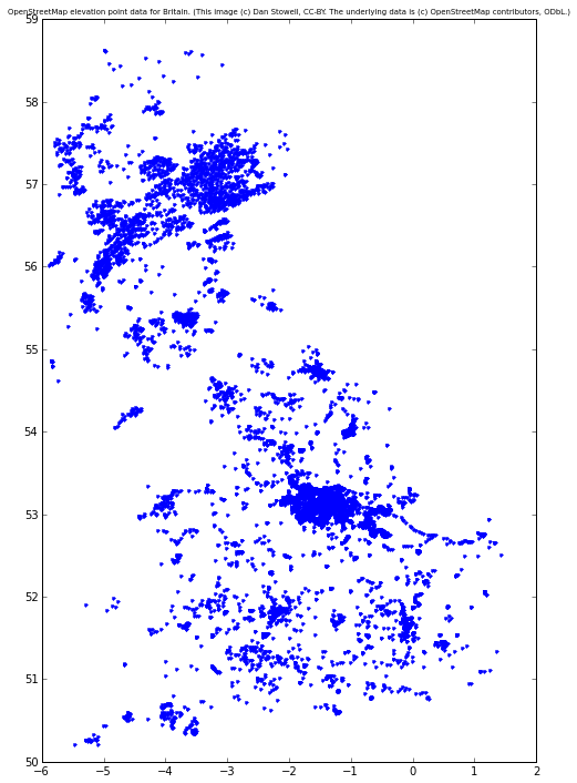 Gaussian Processes: advanced regression with sounds, and