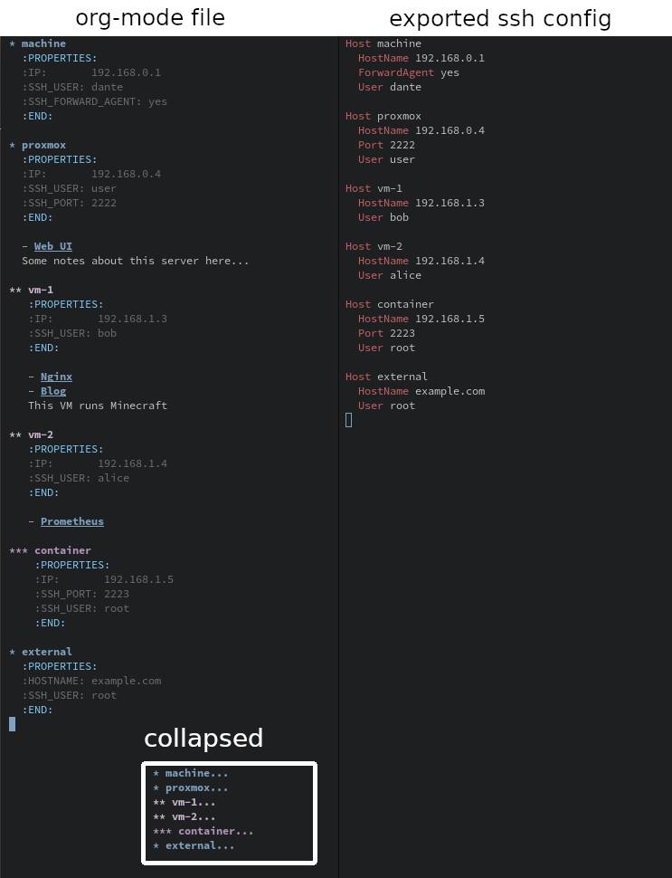 ox-ssh-example.jpg