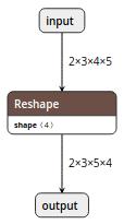 simple_reshape