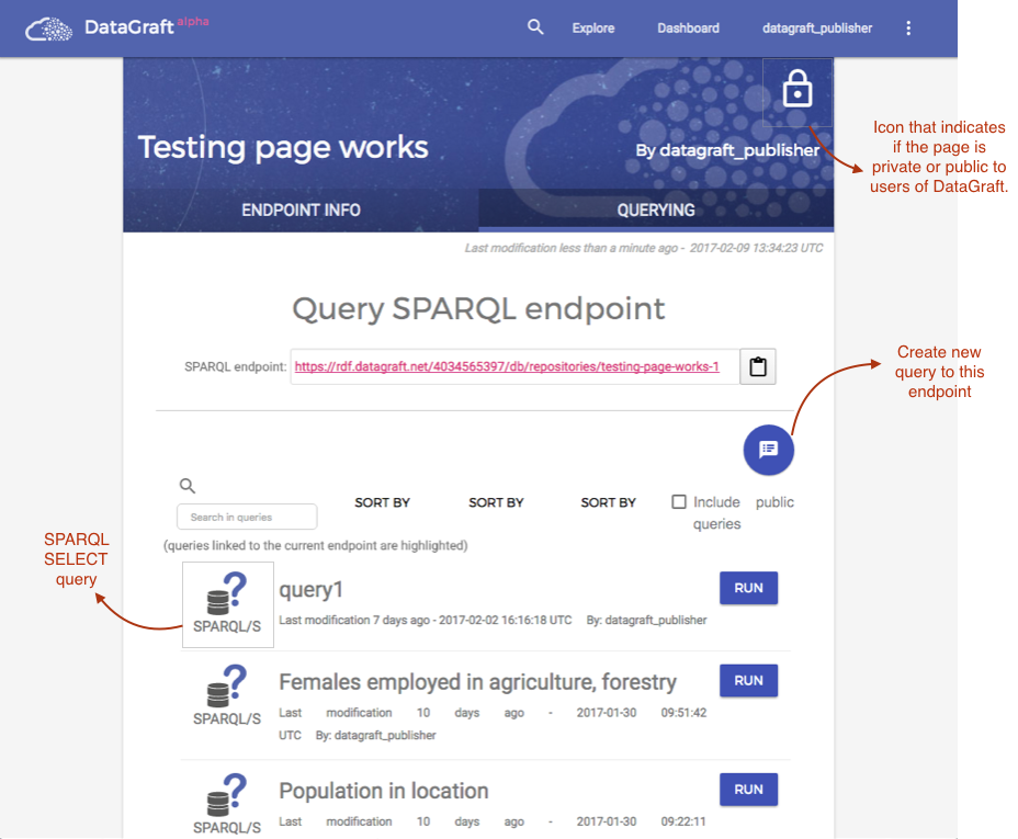 Query SPARQL Endpoint