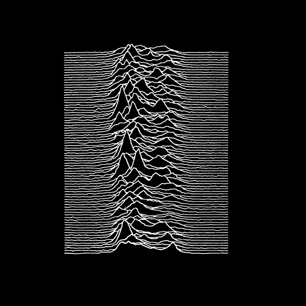 Recreating 'Unknown Pleasures' graphic