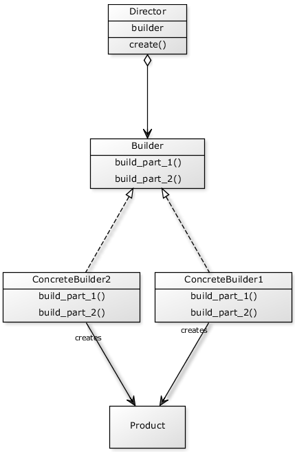 Design Patterns In Python Github