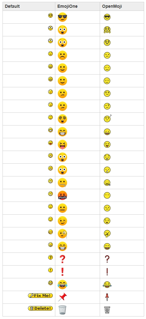 [Image: https://raw.githubusercontent.com/davidjimenez75/dokuwiki-smileys-local/master/smileys_comparison.jpg]