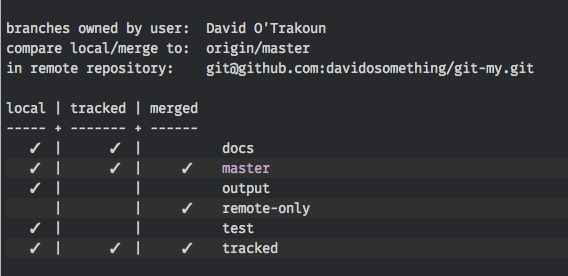 Screenshot of git-my