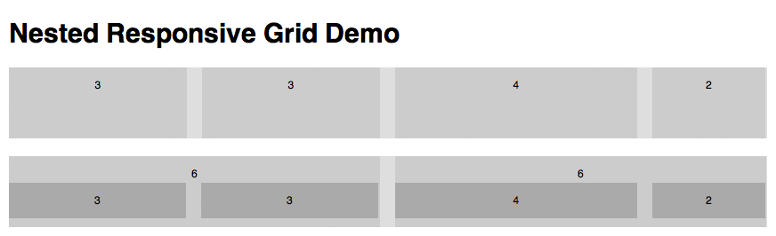 Nested Responsive Grid Demo
