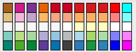 diverging colors