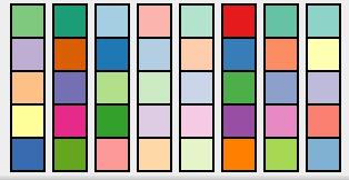 qualitative colors