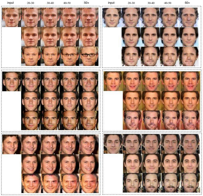 scalars_method_comparison