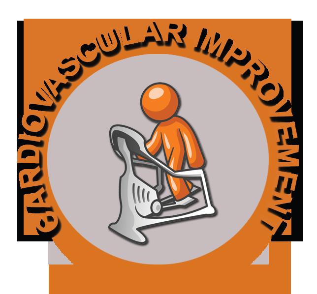 cardiovascualr improvement