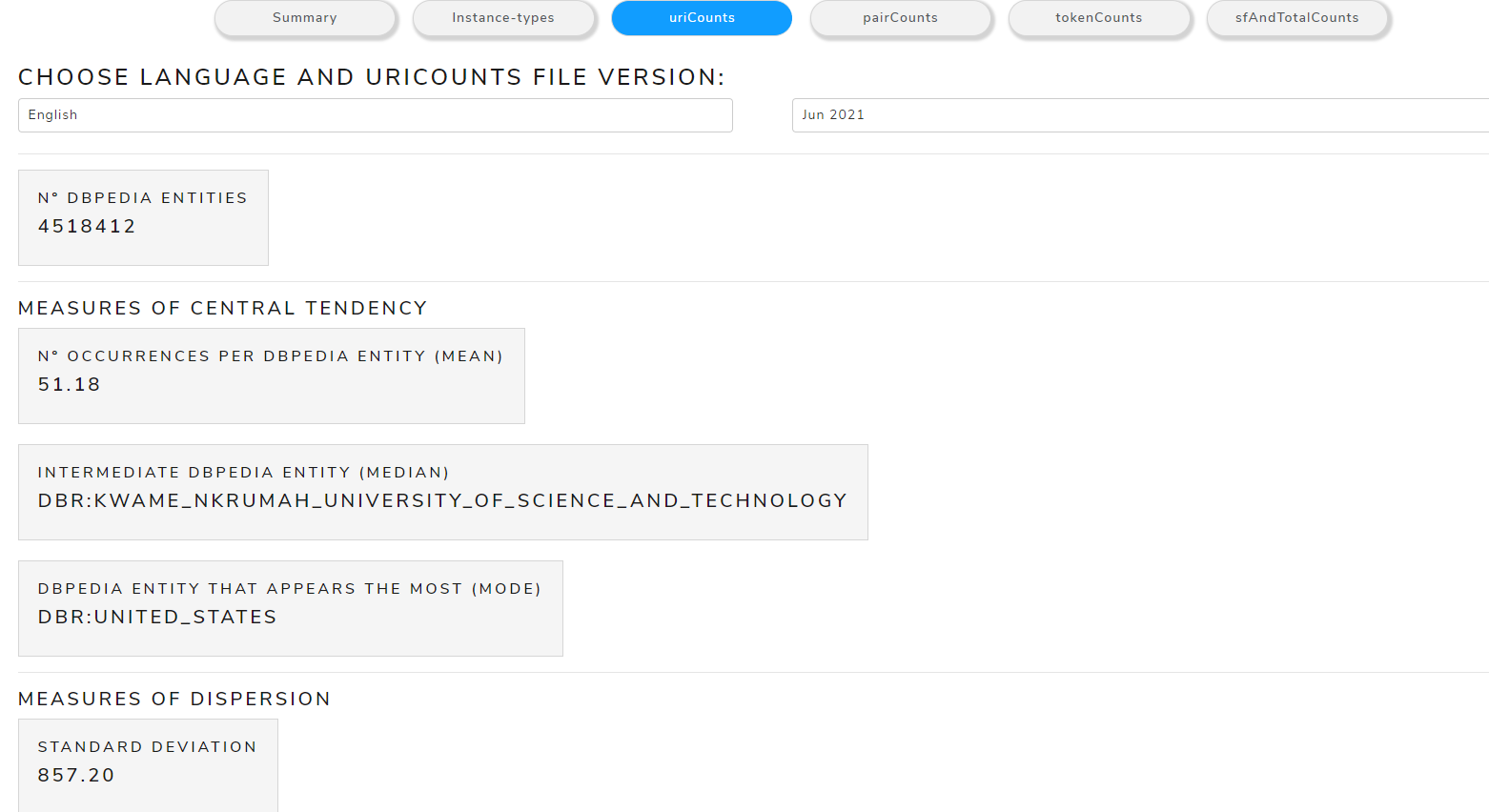 uriCounts