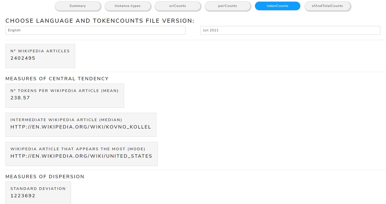 tokenCounts