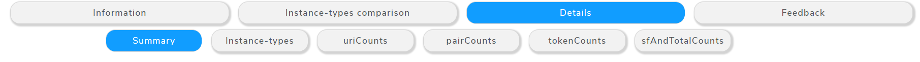 Sub-tabs
