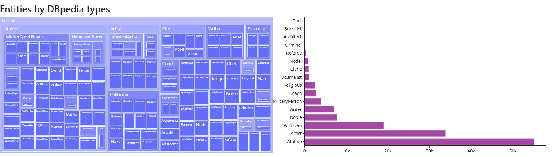 dashboard_stats4