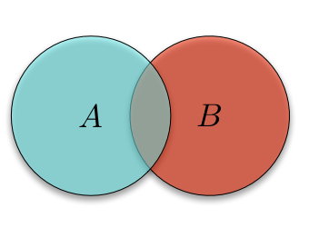 All i really need for data analysis i learned in kindergarten mdash all i really need for data analysis i learned in kindergarten venn shannon and independence ccuart Image collections