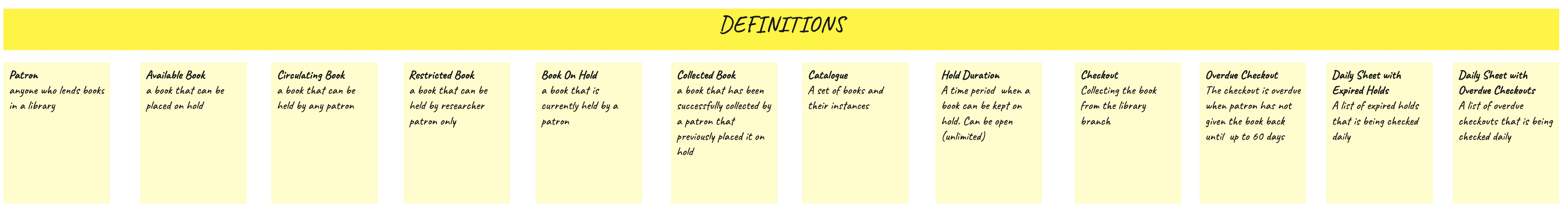 Event Storming Definitions