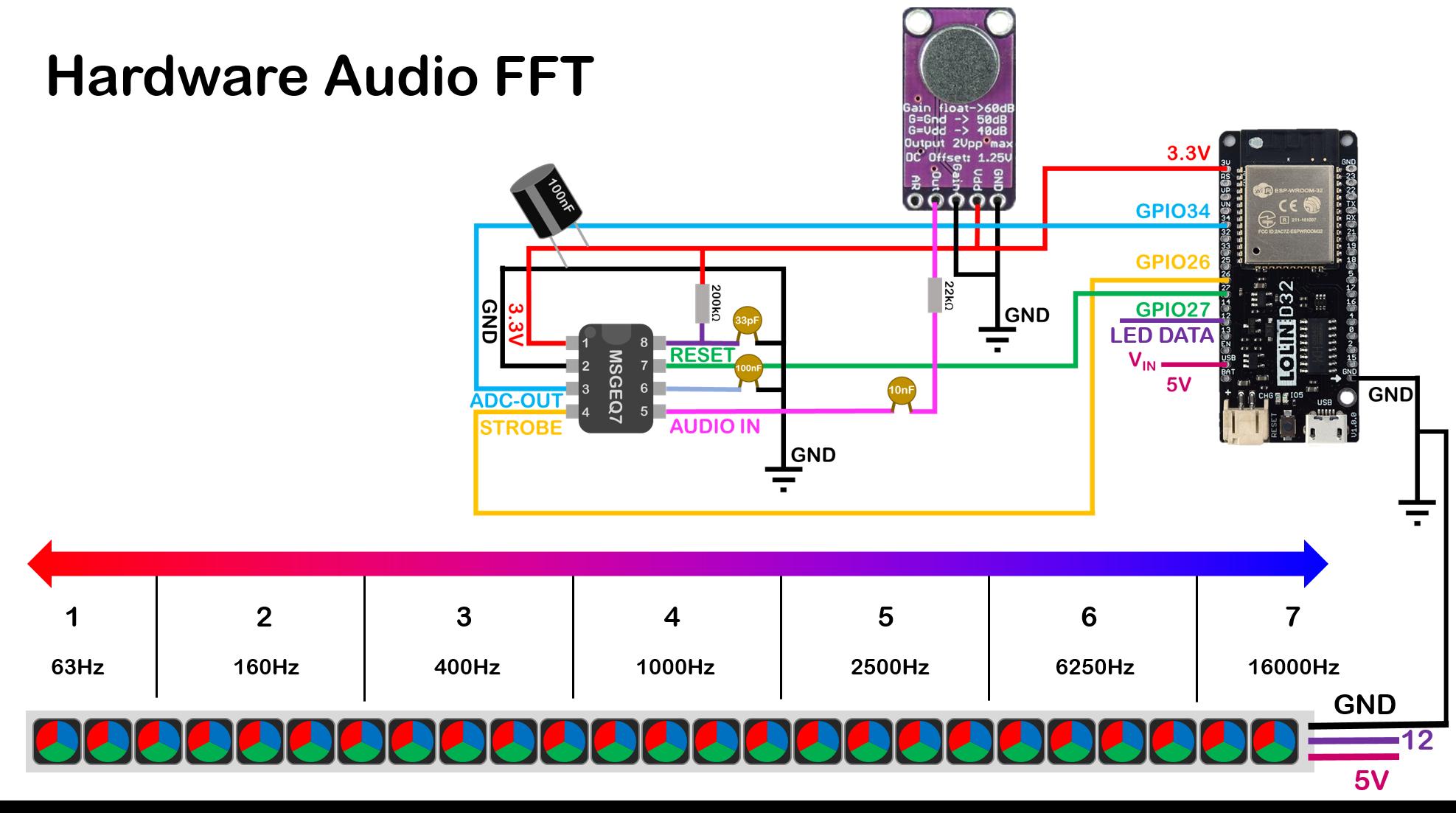 GitHub - zombodotcom/esp32-Async-FastLED-Audio: Async