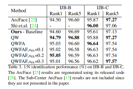 1:N identification on IJB-B and IJB-C datasets