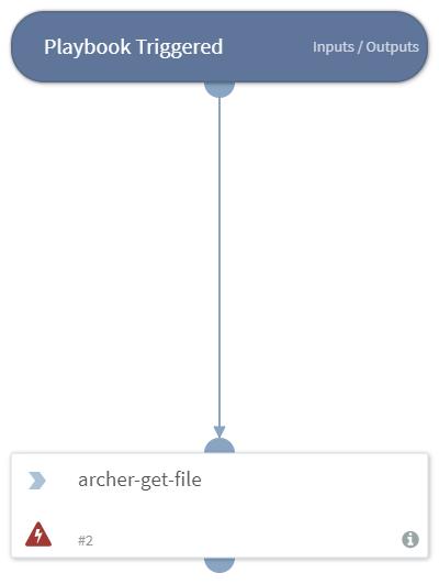 Archer_initiate_incident