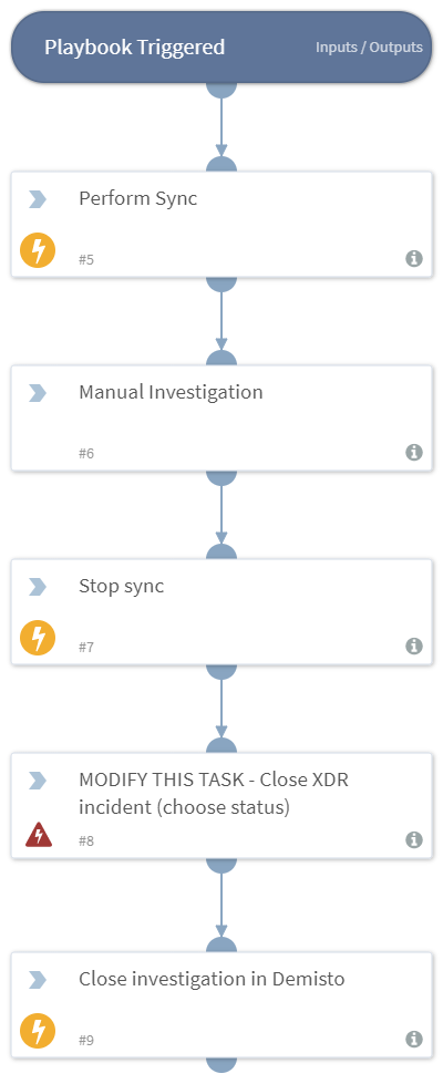 PaloAltoNetworks_Cortex_XDR_Incident_Sync