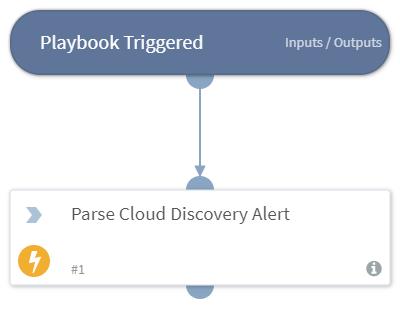 Prisma_Cloud_Compute_Cloud_Discovery_Alert