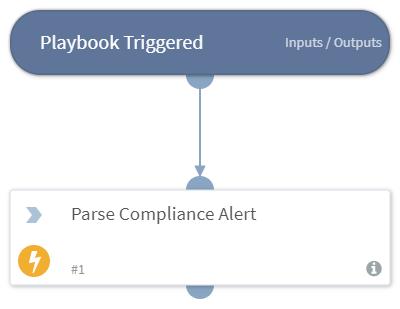 Prisma_Cloud_Compute_Compliance_Alert