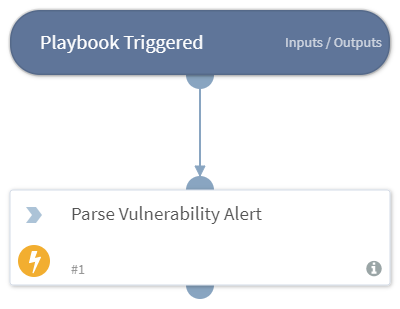 Prisma_Cloud_Compute_Vulnerability_Alert