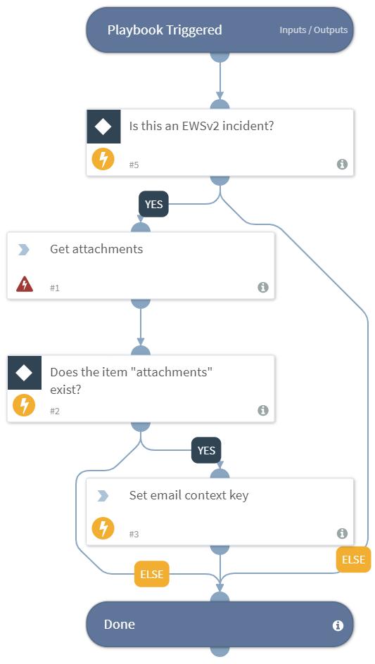 Process_Email_EWS