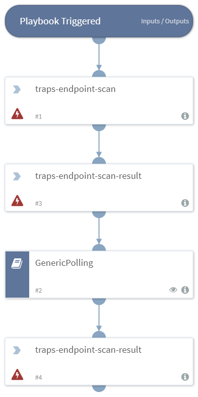 Traps_Scan_Endpoint