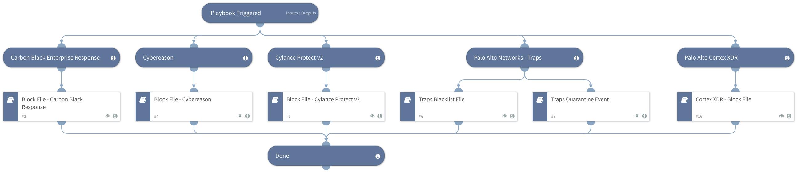 Block File - Generic v2