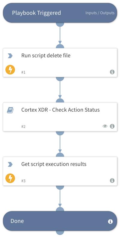Cortex XDR - delete file