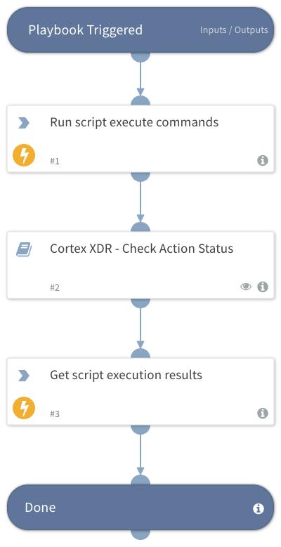 Cortex XDR - Execute commands