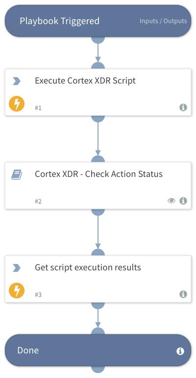 Cortex XDR - Run script