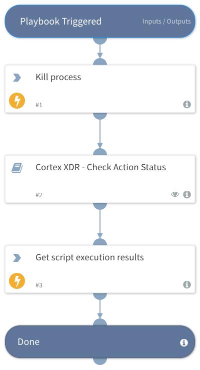 Cortex XDR - kill process